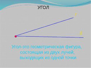 УГОЛ f g Угол-это геометрическая фигура, состоящая из двух лучей, выходящих и