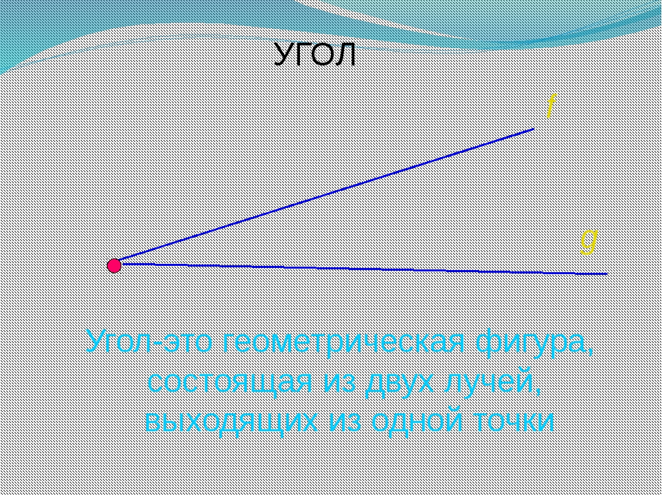 УГОЛ f g Угол-это геометрическая фигура, состоящая из двух лучей, выходящих и...