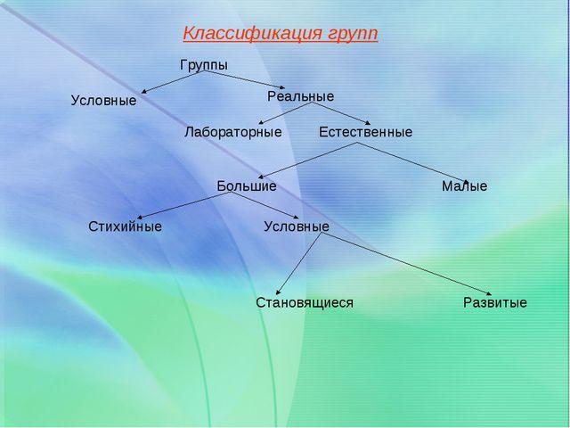 Классификация групп Группы Условные Реальные Лабораторные Естественные Больш...