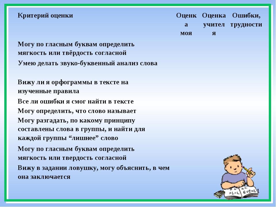 * Критерий оценки Оценка мояОценка учителяОшибки, трудности Могу по гласны...