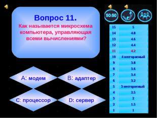 Вопрос 11. Как называется микросхема компьютера, управляющая всеми вычислени