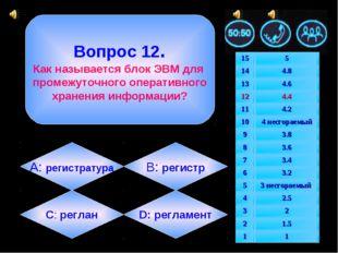 Вопрос 12. Как называется блок ЭВМ для промежуточного оперативного хранения