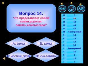 Вопрос 14. Что представляет собой самая дорогая память компьютера? А: DIMM B