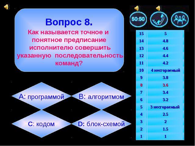 Вопрос 8. Как называется точное и понятное предписание исполнителю совершить...