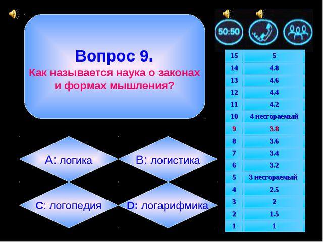 Вопрос 9. Как называется наука о законах и формах мышления? А: логика B: лог...