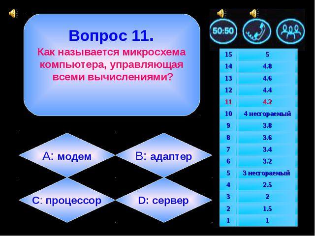 Вопрос 11. Как называется микросхема компьютера, управляющая всеми вычислени...