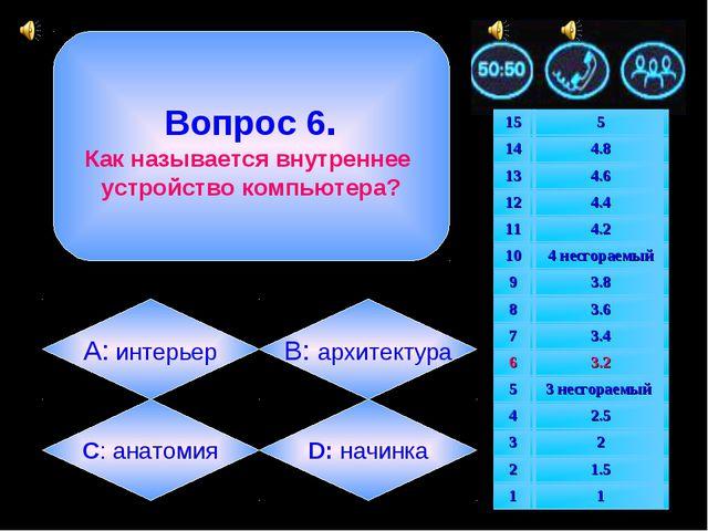 Вопрос 6. Как называется внутреннее устройство компьютера? А: интерьер B: ар...