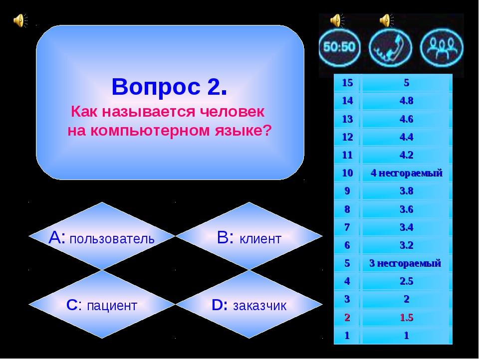 Вопрос 2. Как называется человек на компьютерном языке? А: пользователь B: к...