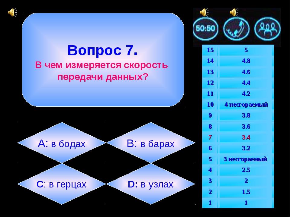 Вопрос 7. В чем измеряется скорость передачи данных? А: в бодах B: в барах C...