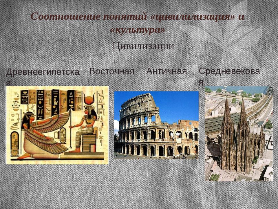 Соотношение понятий «цивилилизация» и «культура» Цивилизации Восточная Античн...