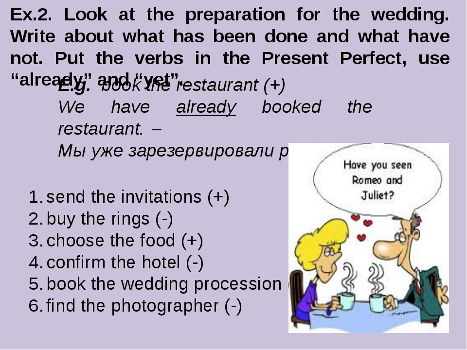 Ex.2. Look at the preparation for the wedding. Write about what has been done...