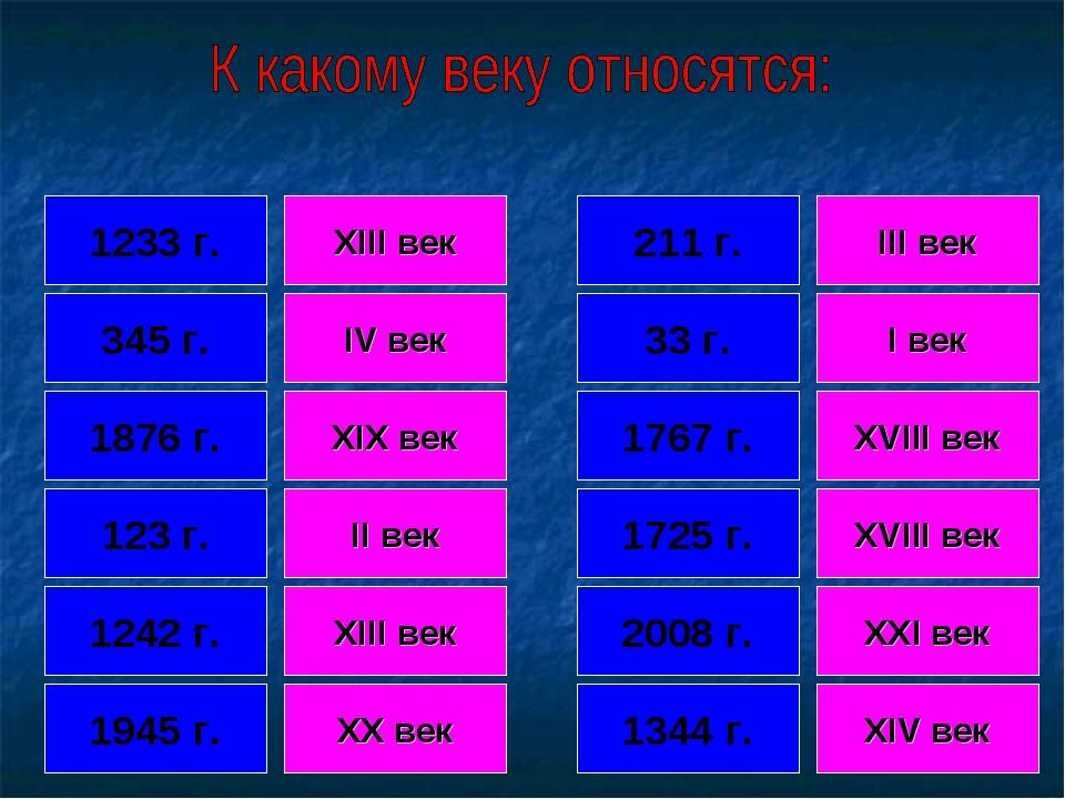 1233 г. XIII век XVIII век 1767 г. I век 33 г. III век 211 г. 345 г. 1876 г....
