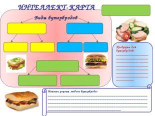 Виды бутербродов ИНТЕЛЛЕКТ-КАРТА Продукты для бутербродов: __________________