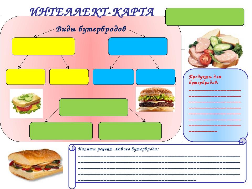 Виды бутербродов ИНТЕЛЛЕКТ-КАРТА Продукты для бутербродов: __________________...