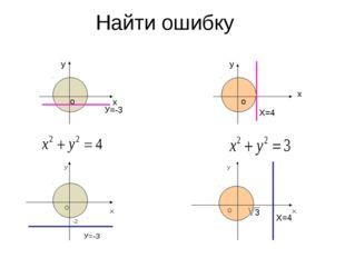 Найти ошибку х у У=-3 о х у о Х=4 О Х У -2 У=-3 Х У О Х=4 3