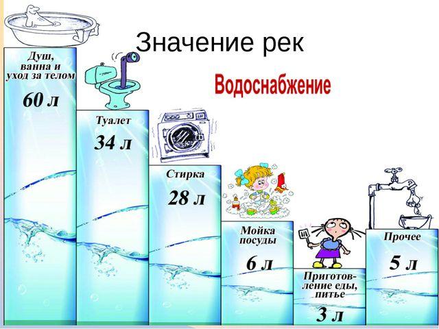 Значение рек
