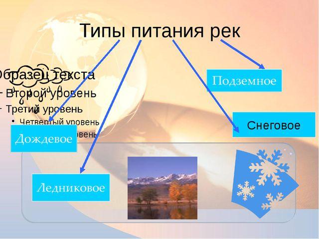Типы питания рек Снеговое