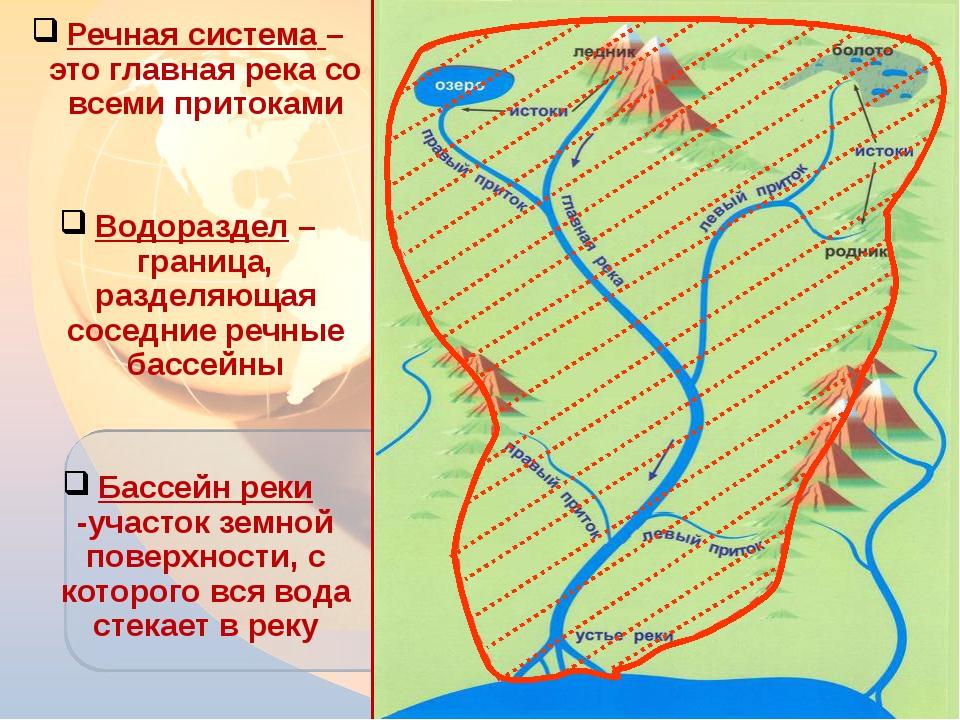 Речная система – это главная река со всеми притоками Водораздел – граница, ра...