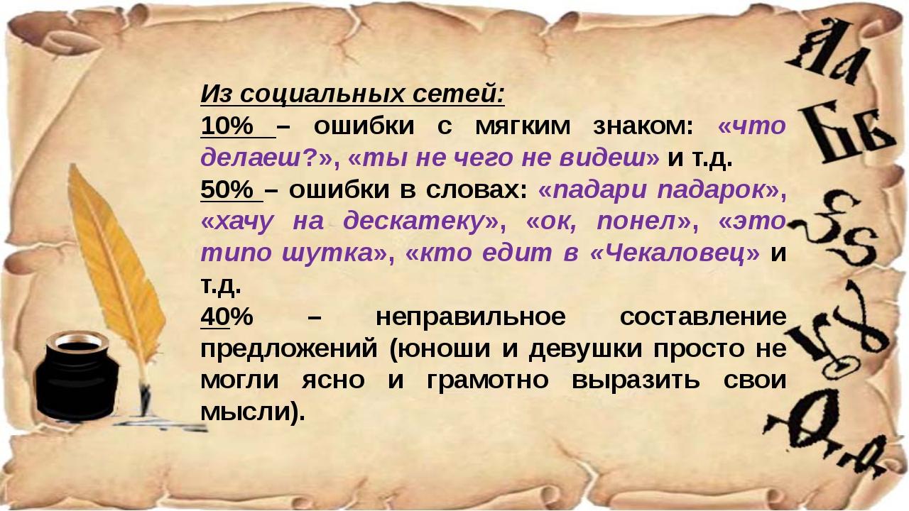 Из социальных сетей: 10% – ошибки с мягким знаком: «что делаеш?», «ты не чег...