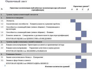 Оценочный лист №Оценочные компетенции (наблюдаемые компетенции при публичной