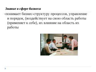 Знание в сфере бизнеса -понимает бизнес-структуру процессов, управление и по