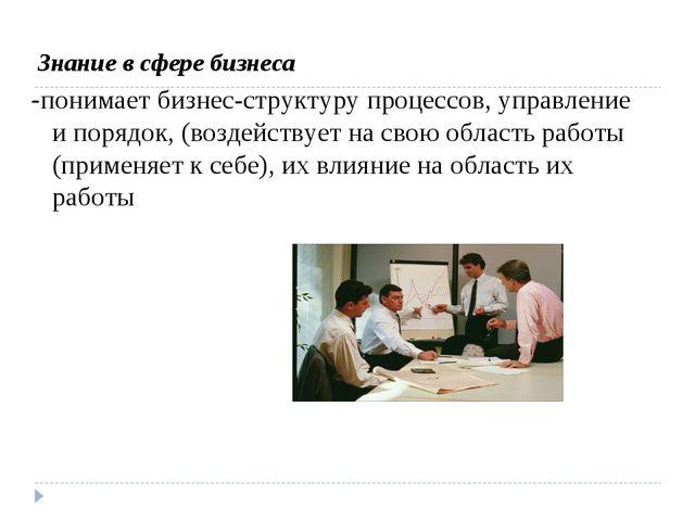 Знание в сфере бизнеса -понимает бизнес-структуру процессов, управление и по...