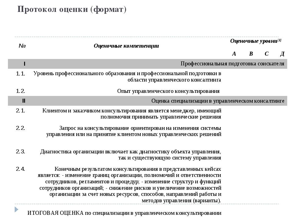 Протокол оценки (формат) [1] Оценка производится в соответствии с системой кр...