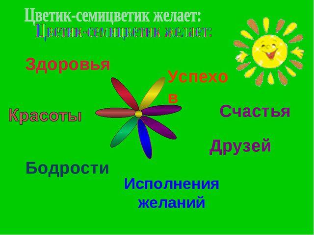 Бодрости Здоровья Успехов Счастья Друзей Исполнения желаний