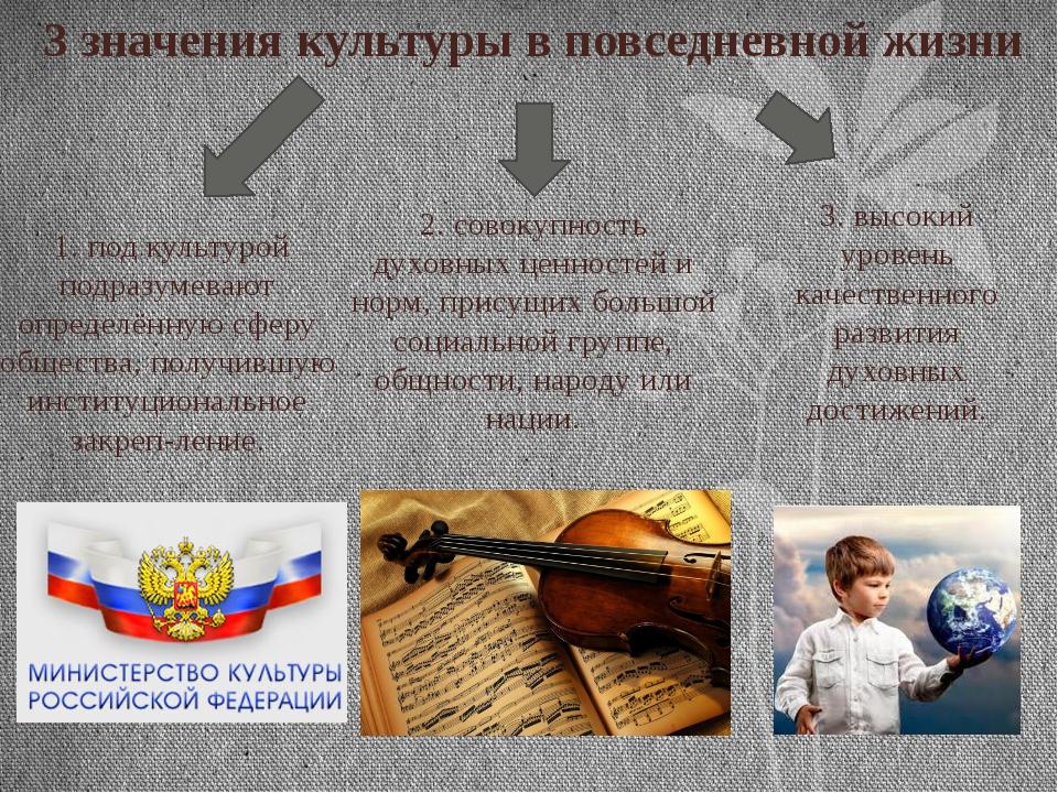 3 значения культуры в повседневной жизни 1. под культурой подразумевают опред...