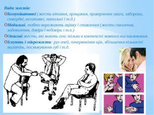 Види жестів: Комунікативні (жести вітання, прощання, привернення уваги, забор