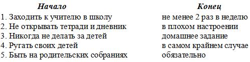 http://festival.1september.ru/articles/518154/img2.gif