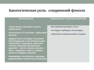 Биологическая роль соединений фенола