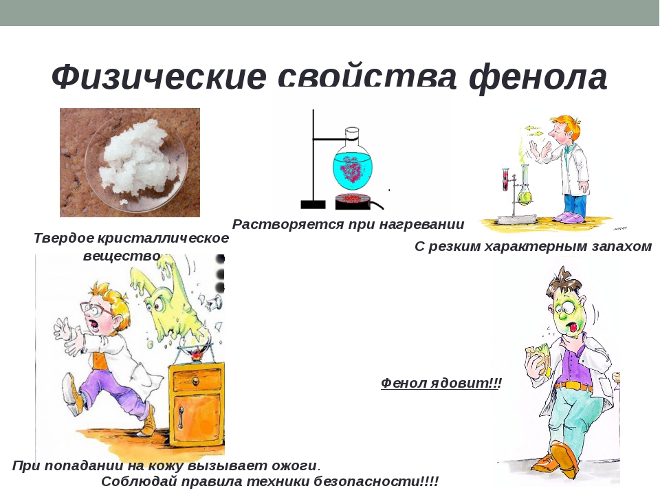 Физические свойства фенола Твердое кристаллическое вещество С резким характер...