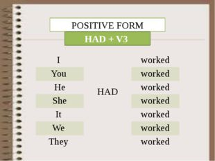 POSITIVE FORM HAD + V3 I HAD worked You worked He worked She worked It worked