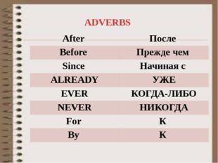 ADVERBS After После Before Преждечем Since Начинаяс ALREADY УЖЕ EVER КОГДА-ЛИ