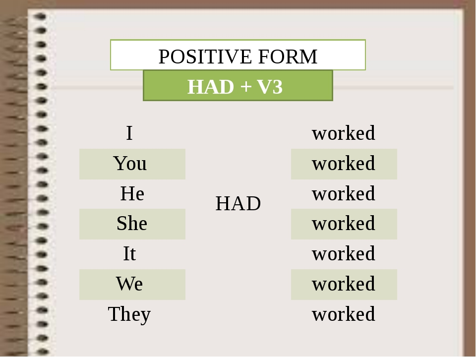 POSITIVE FORM HAD + V3 I HAD worked You worked He worked She worked It worked...