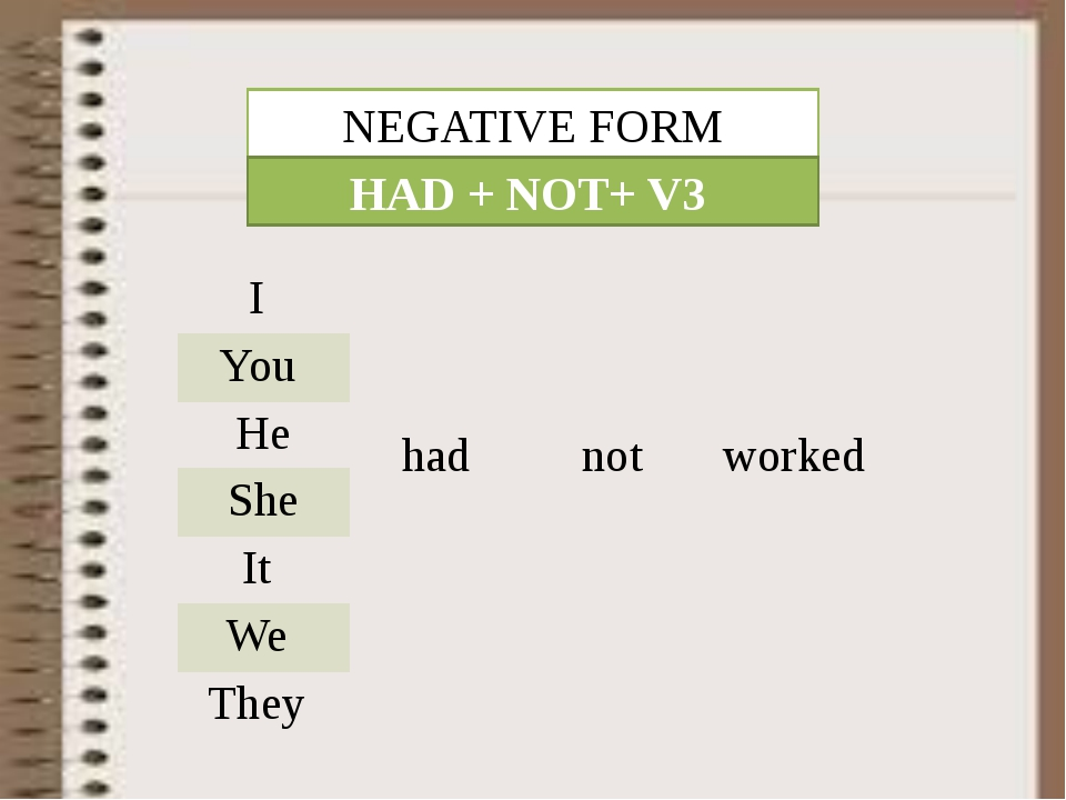 NEGATIVE FORM HAD + NOT+ V3 I had not worked You He She It We They