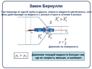 Закон Бернулли При переходе из одной трубы в другую, скорость жидкости увелич