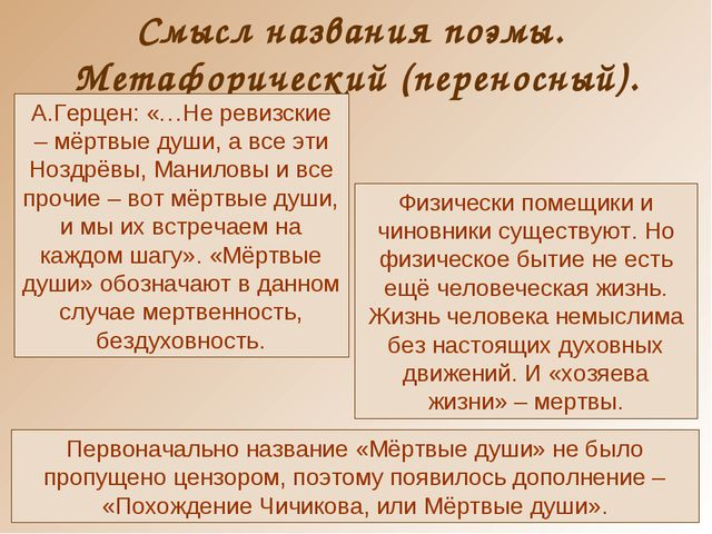 Смысл названия поэмы. Метафорический (переносный). А.Герцен: «…Не ревизские –...