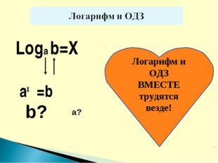 Loga b=Х ах =b Логарифм и ОДЗ ВМЕСТЕ трудятся везде! b? a?