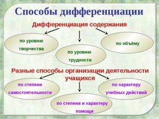 по степени и характеру помощи по степени самостоятельности по характеру учебн