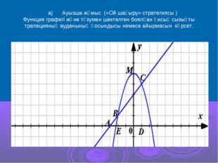 а) Ауызша жұмыс («Ой шақыру» стратегиясы ) Функция графигі және түзумен шект