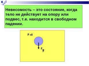 Невесомость – это состояние, когда тело не действует на опору или подвес, т.е