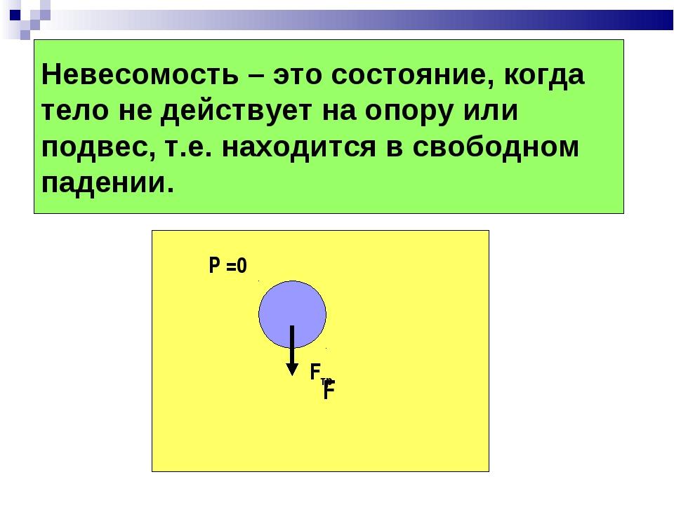 Невесомость – это состояние, когда тело не действует на опору или подвес, т.е...