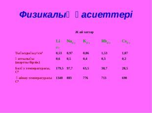 Физикалық қасиеттері  Ж ай заттар Li (қ)Na(қ)K(қ)Rb(қ)Cs(қ) Тығыздығы,
