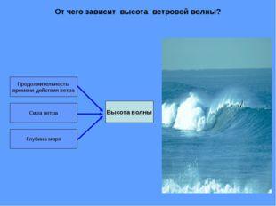 От чего зависит высота ветровой волны? Продолжительность времени действия вет