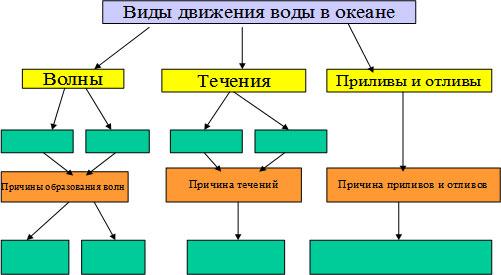 http://festival.1september.ru/articles/599987/1.jpg