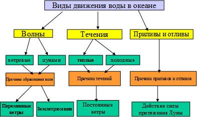 http://festival.1september.ru/articles/599987/2.jpg