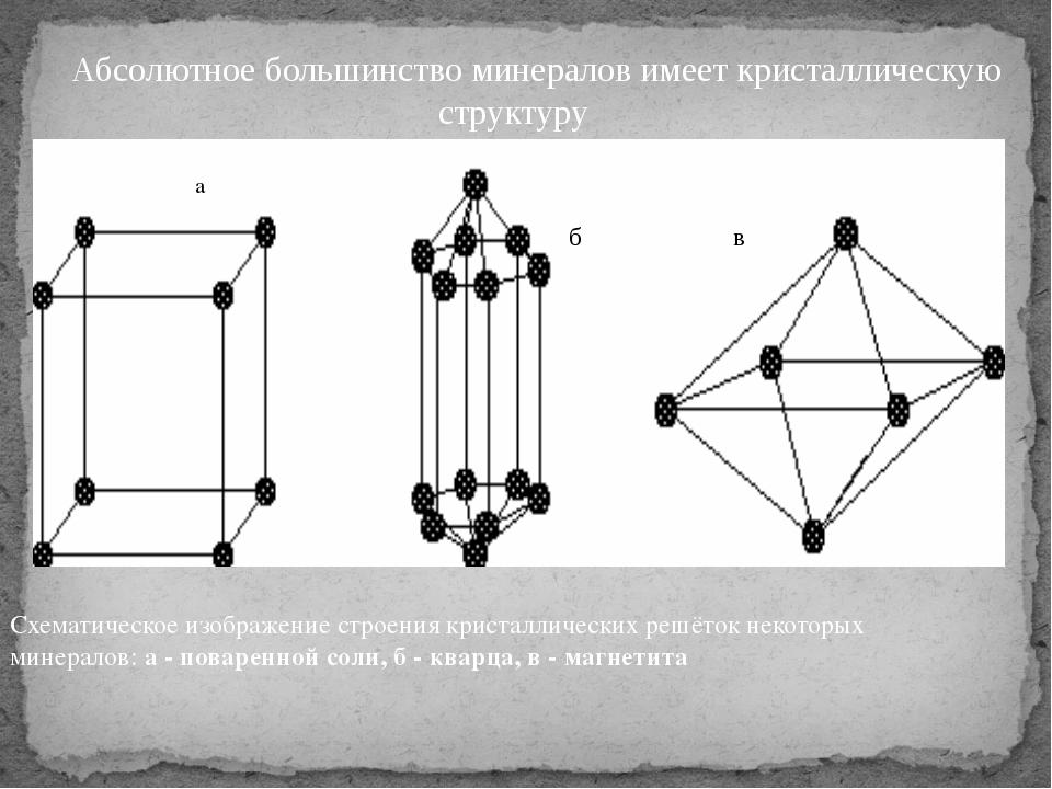Абсолютное большинство минералов имеет кристаллическую структуру Схематическ...
