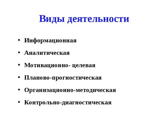 Виды деятельности Информационная Аналитическая Мотивационно- целевая Планово...